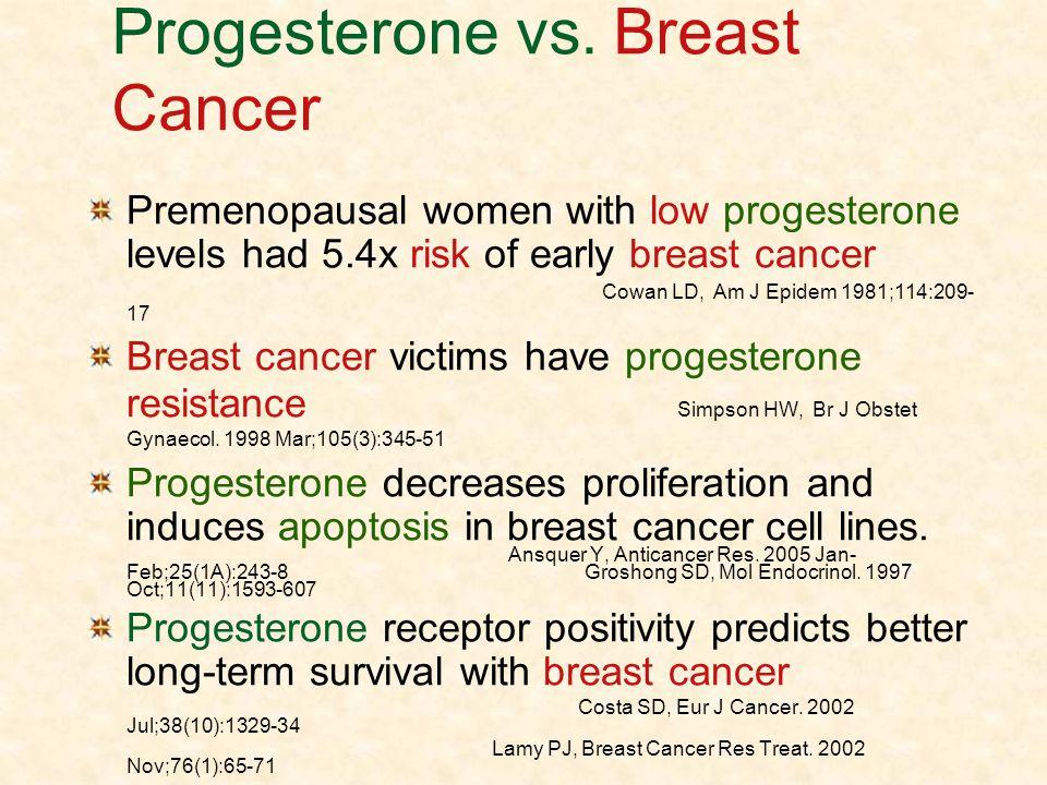progesterone-brest-cancer