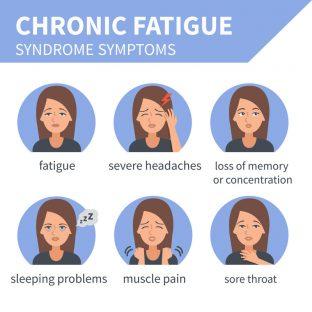 Σύνδρομο Χρόνιας Κόπωσης - CFS symptoms